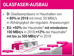 Glasfaser_Ausbau