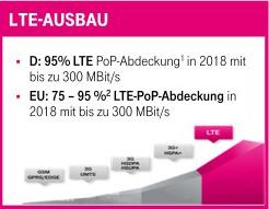 LTE_Ausbau