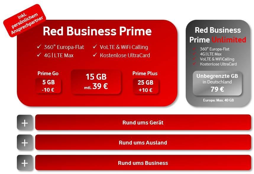 Mobilfunktarife Vodafone